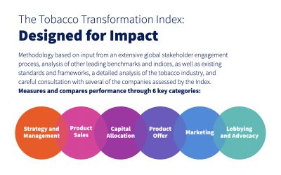 Tobacco Transformation Index finds most of the 15 Largest Tobacco Companies are failing to advance Harm Reduction