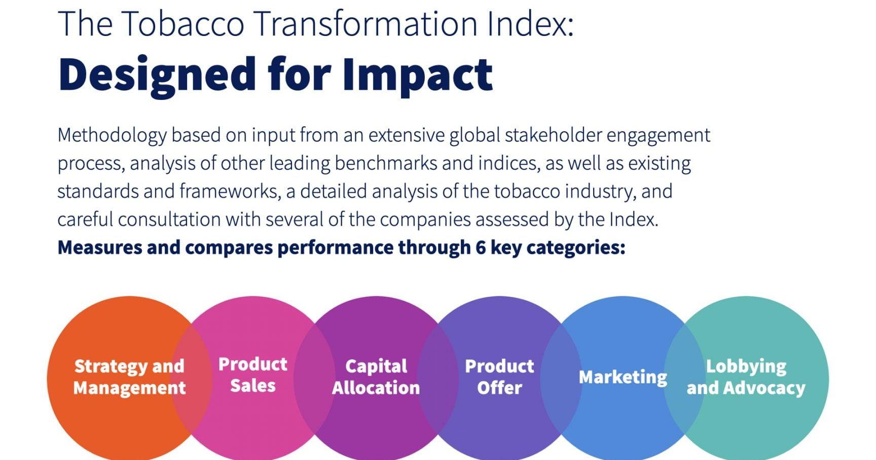 tobacco trasnformation index